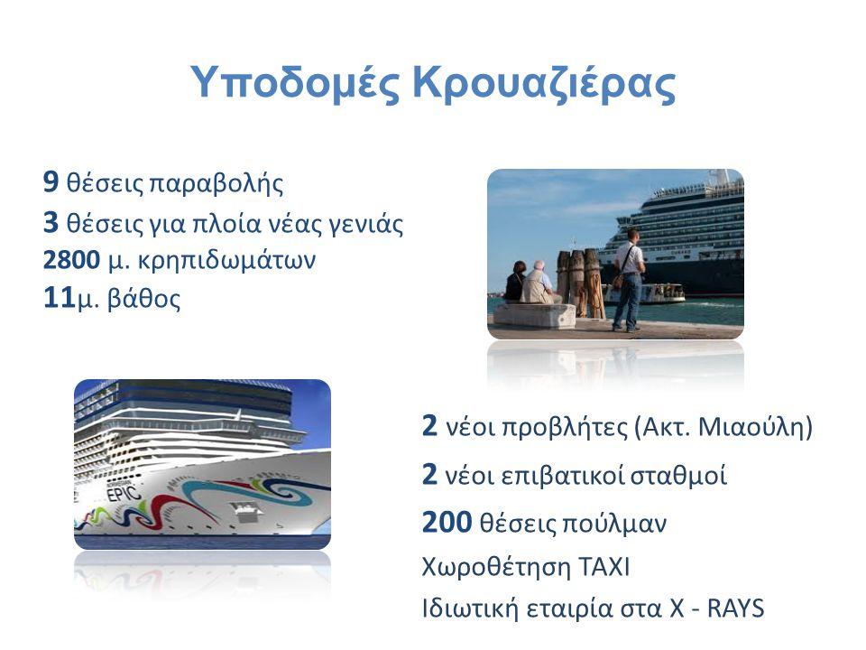 Υποδομές Κρουαζιέρας 9 θέσεις παραβολής 3 θέσεις για πλοία νέας γενιάς