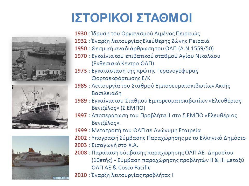 ΙΣΤΟΡΙΚΟΙ ΣΤΑΘΜΟΙ 1930 : Ίδρυση του Οργανισμού Λιμένος Πειραιώς