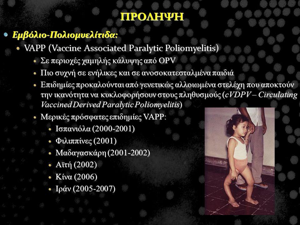ΠΡΟΛΗΨΗ Εμβόλιο-Πολιομυελίτιδα: