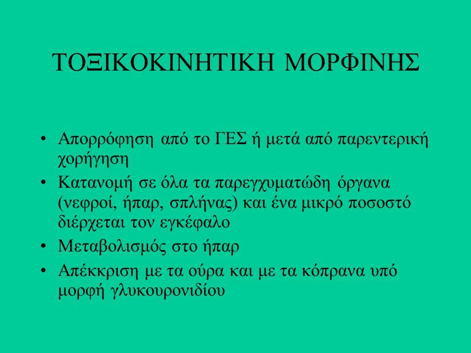ΤΟΞΙΚΟΚΙΝΗΤΙΚΗ ΜΟΡΦΙΝΗΣ
