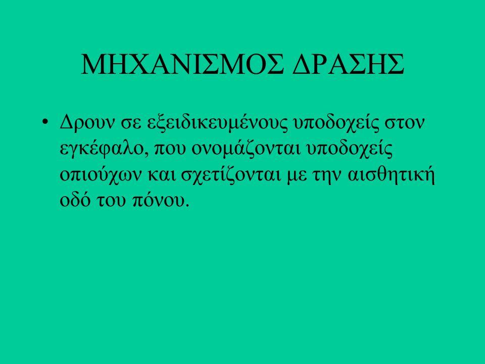 ΜΗΧΑΝΙΣΜΟΣ ΔΡΑΣΗΣ