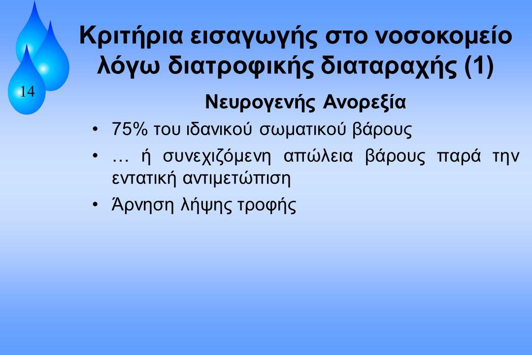 Κριτήρια εισαγωγής στο νοσοκομείο λόγω διατροφικής διαταραχής (1)