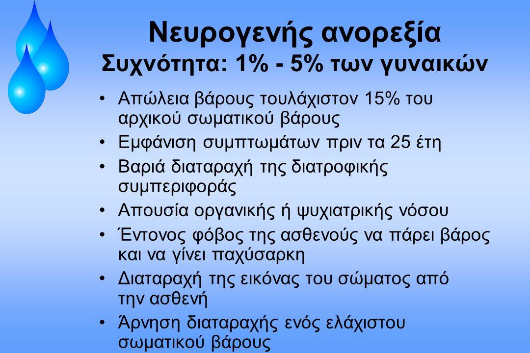 Νευρογενής ανορεξία Συχνότητα: 1% - 5% των γυναικών
