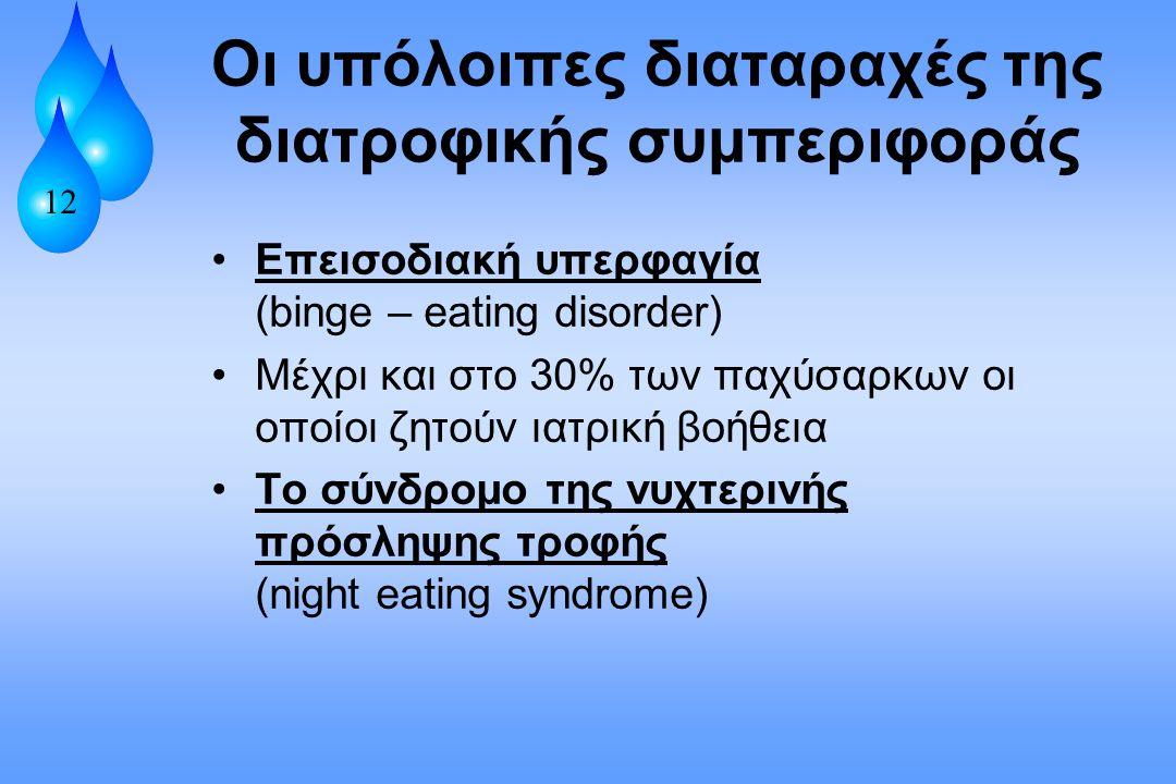 Οι υπόλοιπες διαταραχές της διατροφικής συμπεριφοράς