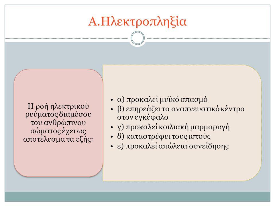 Α.Ηλεκτροπληξία α) προκαλεί μυϊκό σπασμό