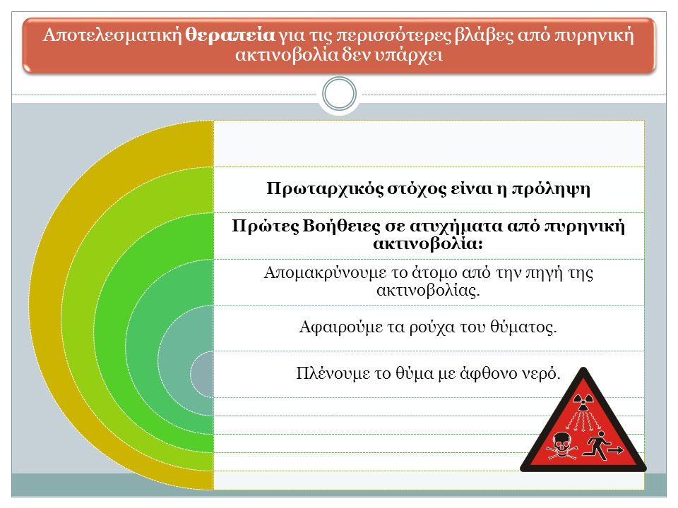 Πρώτες Βοήθειες σε ατυχήματα από πυρηνική ακτινοβολία:
