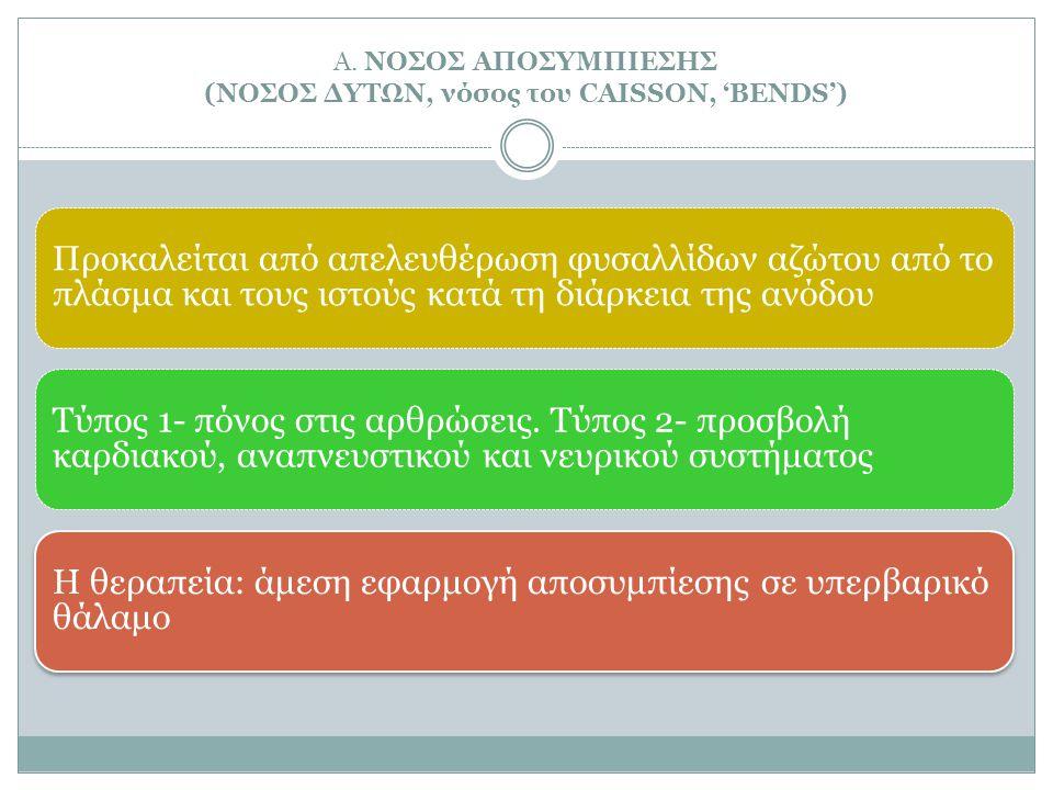 Α. ΝΟΣΟΣ ΑΠΟΣΥΜΠΙΕΣΗΣ (ΝΟΣΟΣ ΔΥΤΩΝ, νόσος του CAISSON, 'BENDS')