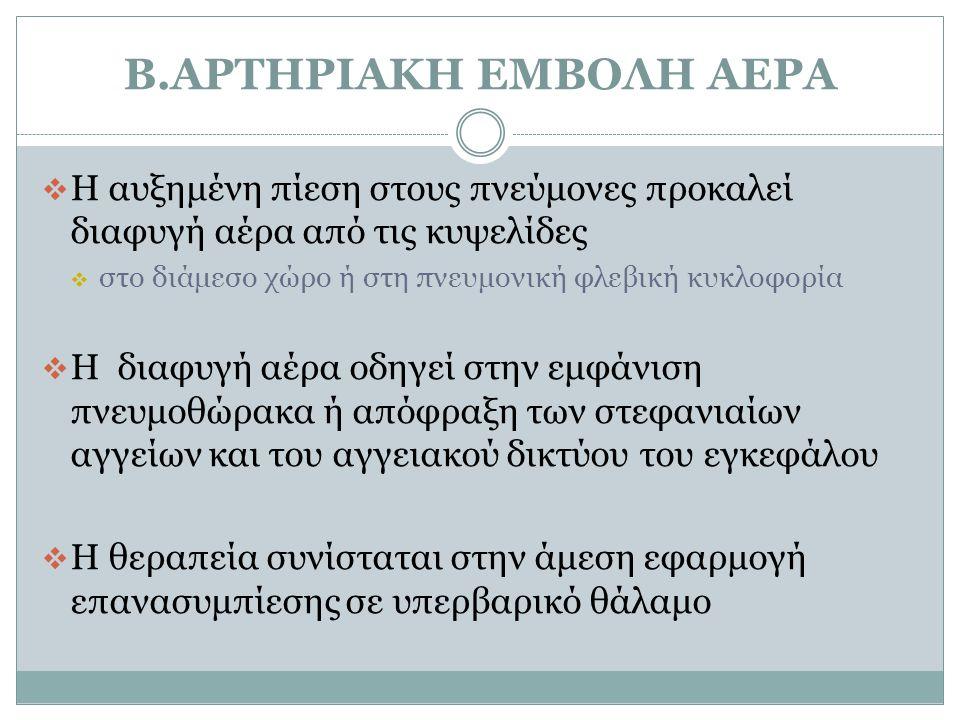 Β.ΑΡΤΗΡΙΑΚΗ ΕΜΒΟΛΗ ΑΕΡA