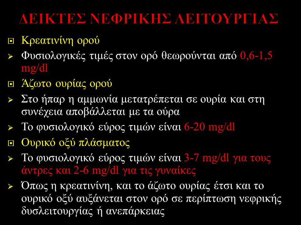 ΔΕΙΚΤΕΣ ΝΕΦΡΙΚΗΣ ΛΕΙΤΟΥΡΓΙΑΣ