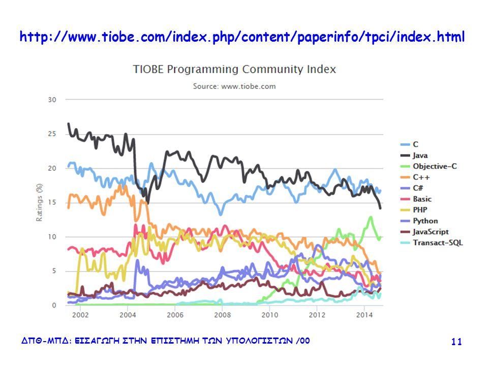 http://www.tiobe.com/index.php/content/paperinfo/tpci/index.html ΔΠΘ-ΜΠΔ: ΕΙΣΑΓΩΓΗ ΣΤΗΝ ΕΠΙΣΤΗΜΗ ΤΩΝ ΥΠΟΛΟΓΙΣΤΩΝ /00.