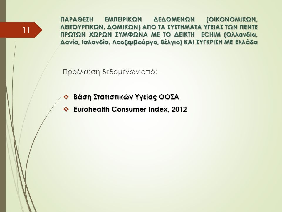 Προέλευση δεδομένων από: Βάση Στατιστικών Υγείας ΟΟΣΑ