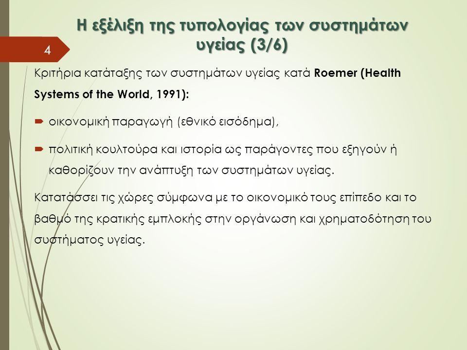 Η εξέλιξη της τυπολογίας των συστημάτων υγείας (3/6)