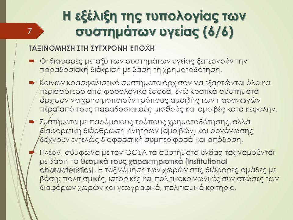 Η εξέλιξη της τυπολογίας των συστημάτων υγείας (6/6)
