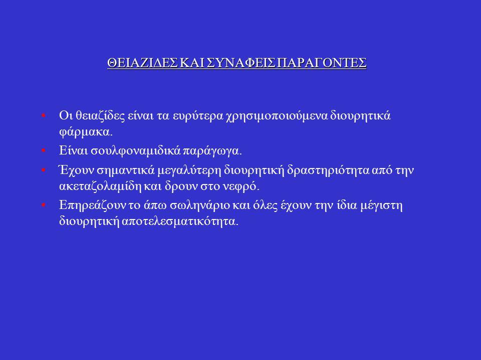 ΘΕΙΑΖΙΔΕΣ ΚΑΙ ΣΥΝΑΦΕΙΣ ΠΑΡΑΓΟΝΤΕΣ