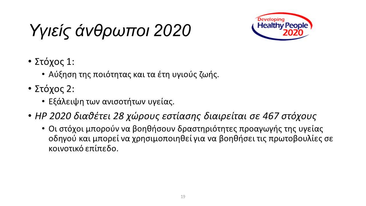 Υγιείς άνθρωποι 2020 Στόχος 1: Στόχος 2: