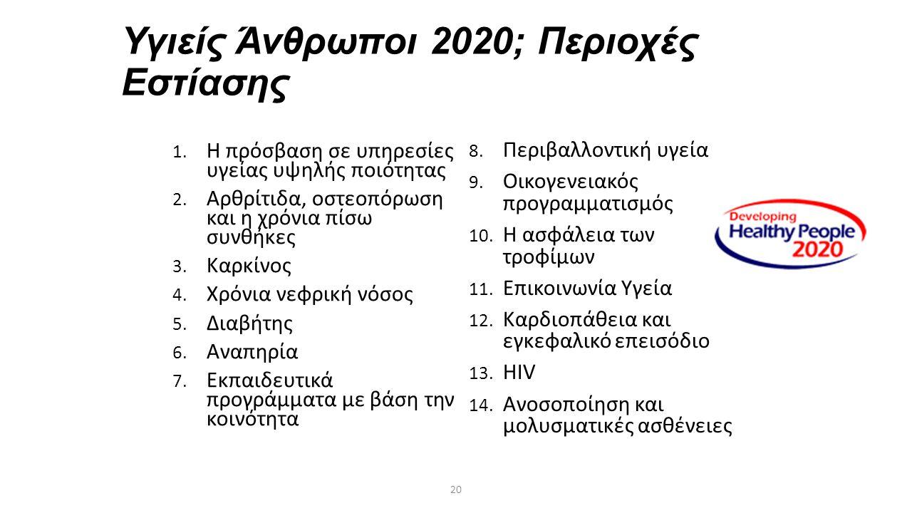 Υγιείς Άνθρωποι 2020; Περιοχές Εστίασης
