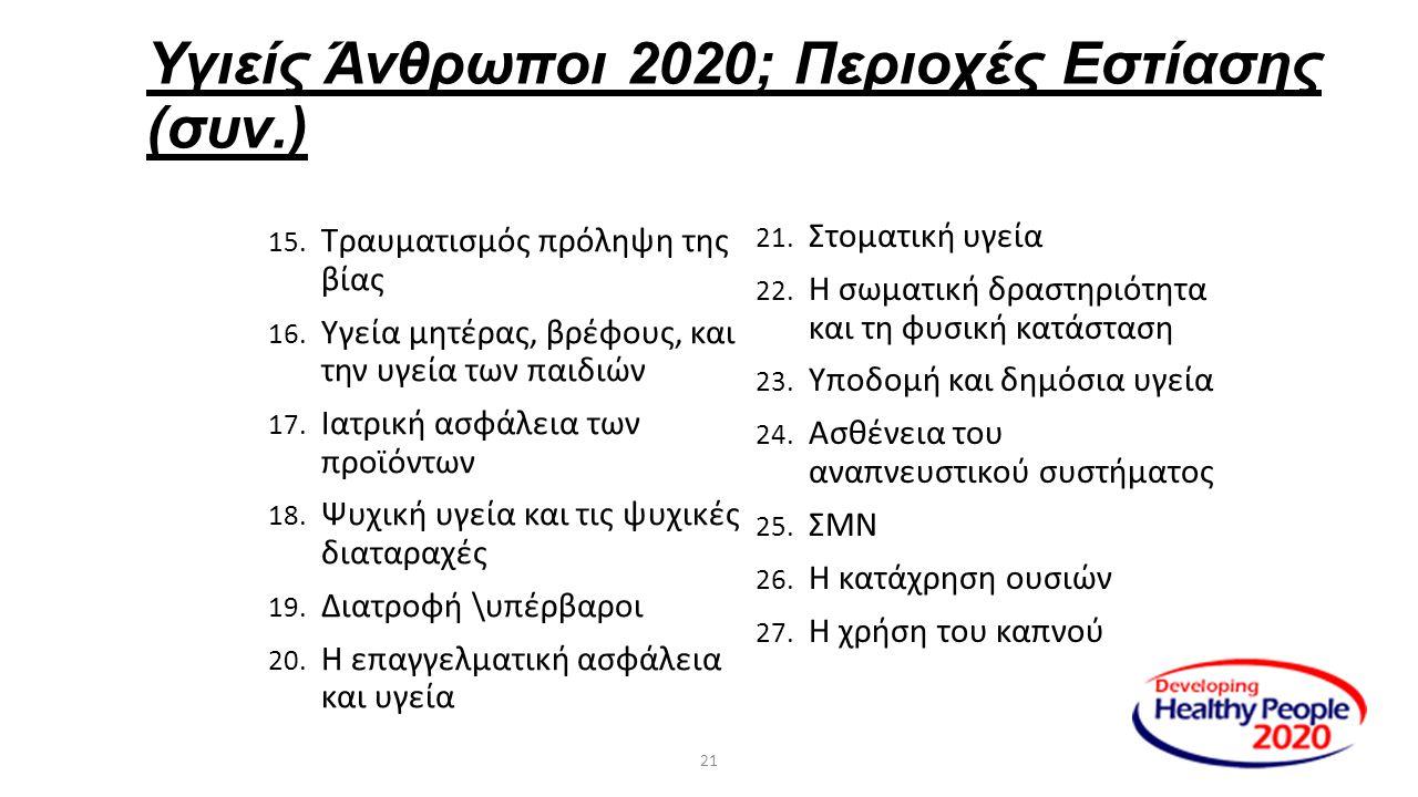 Υγιείς Άνθρωποι 2020; Περιοχές Εστίασης (συν.)