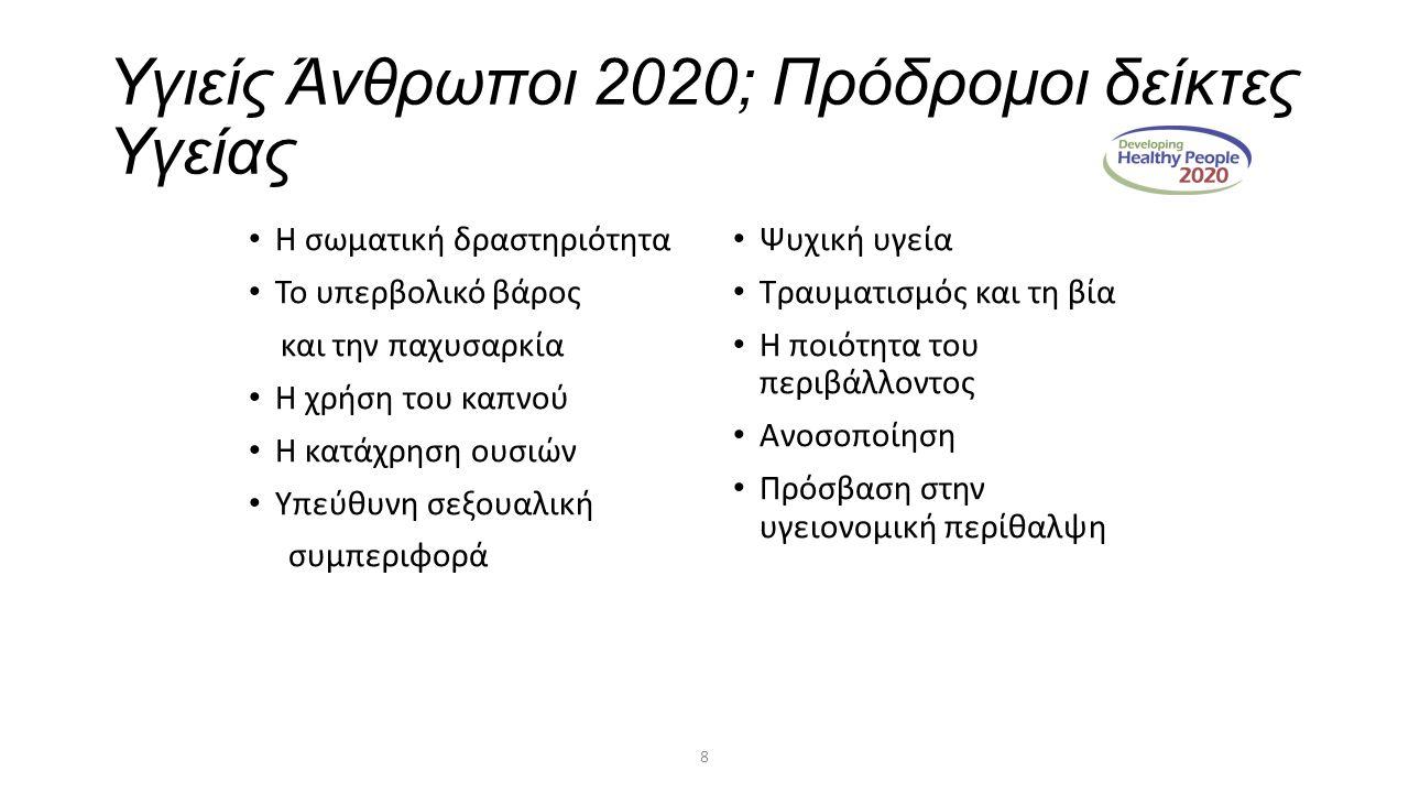 Υγιείς Άνθρωποι 2020; Πρόδρομοι δείκτες Υγείας