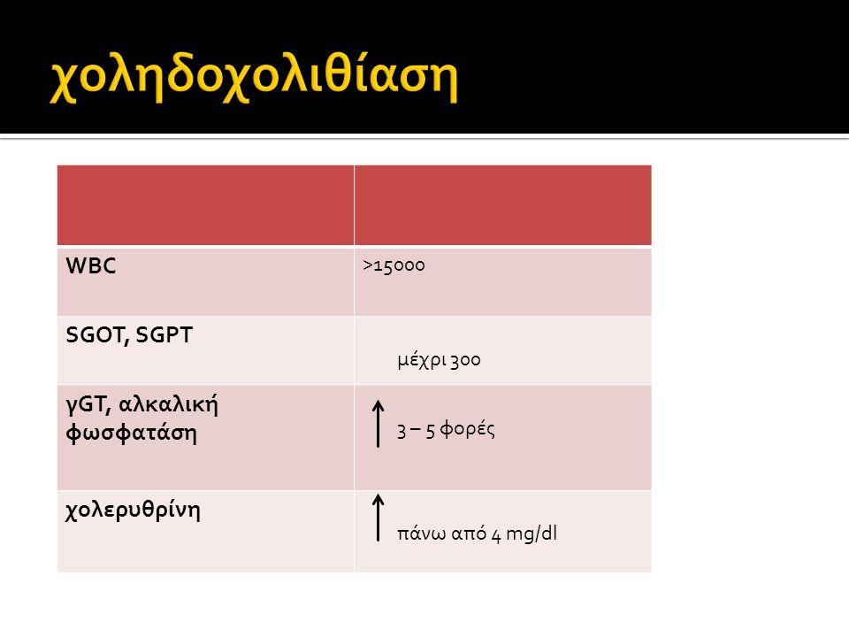 χοληδοχολιθίαση WBC SGOT, SGPT γGT, αλκαλική φωσφατάση χολερυθρίνη