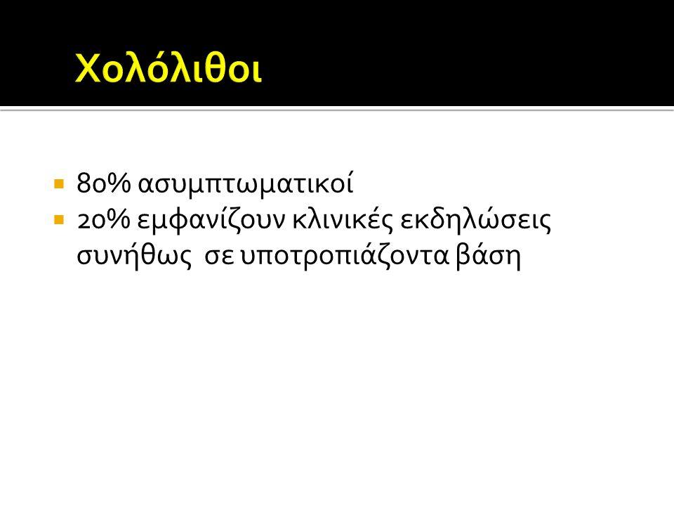 Χολόλιθοι 80% ασυμπτωματικοί