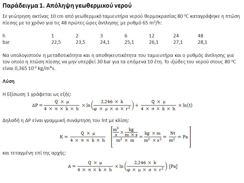 Παράδειγμα 1. Απόληψη γεωθερμικού νερού