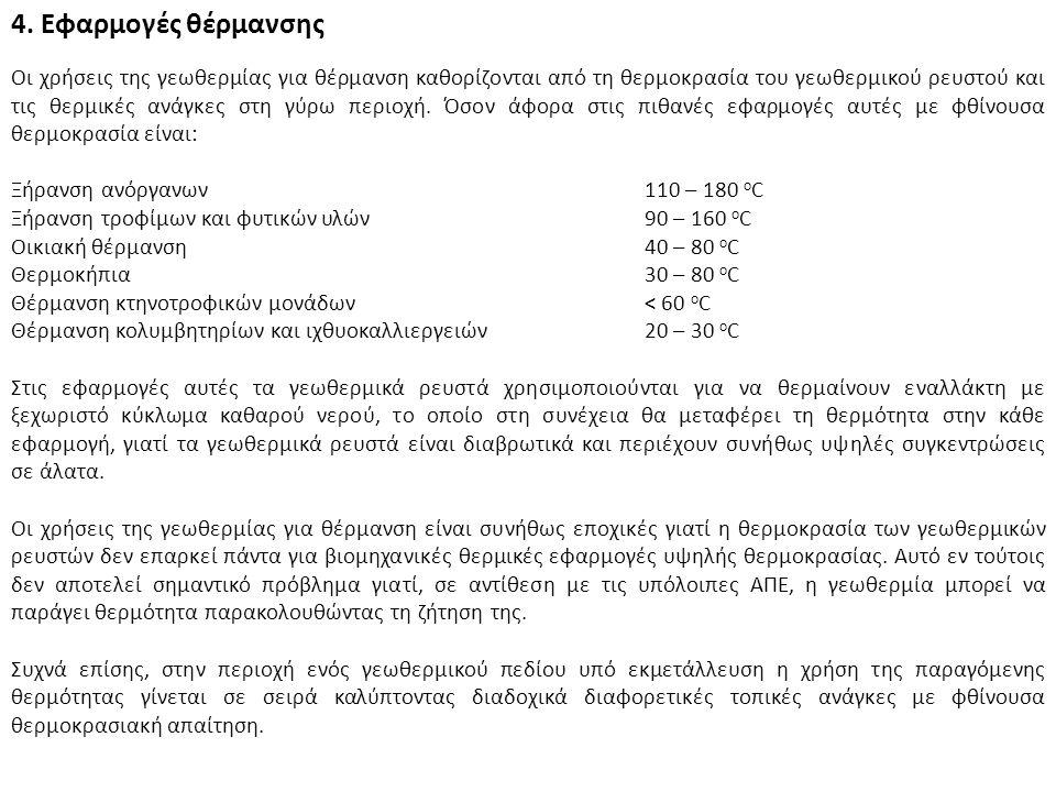 4. Εφαρμογές θέρμανσης