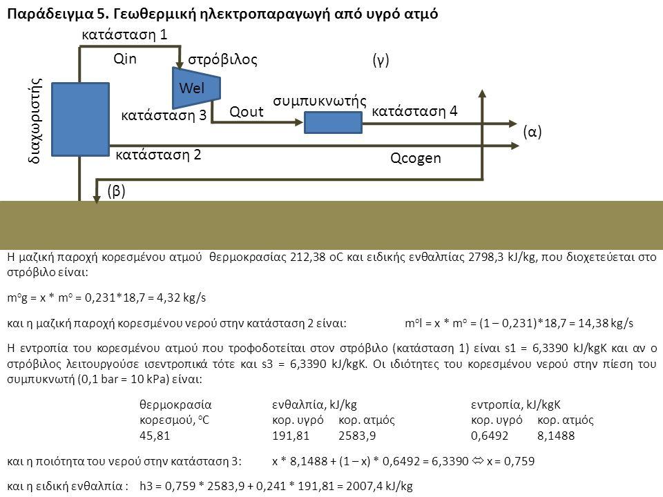 Παράδειγμα 5. Γεωθερμική ηλεκτροπαραγωγή από υγρό ατμό κατάσταση 1 Qin