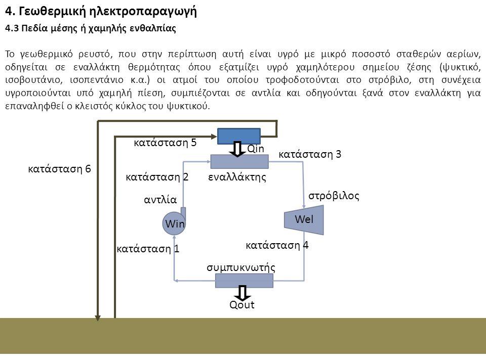 4. Γεωθερμική ηλεκτροπαραγωγή