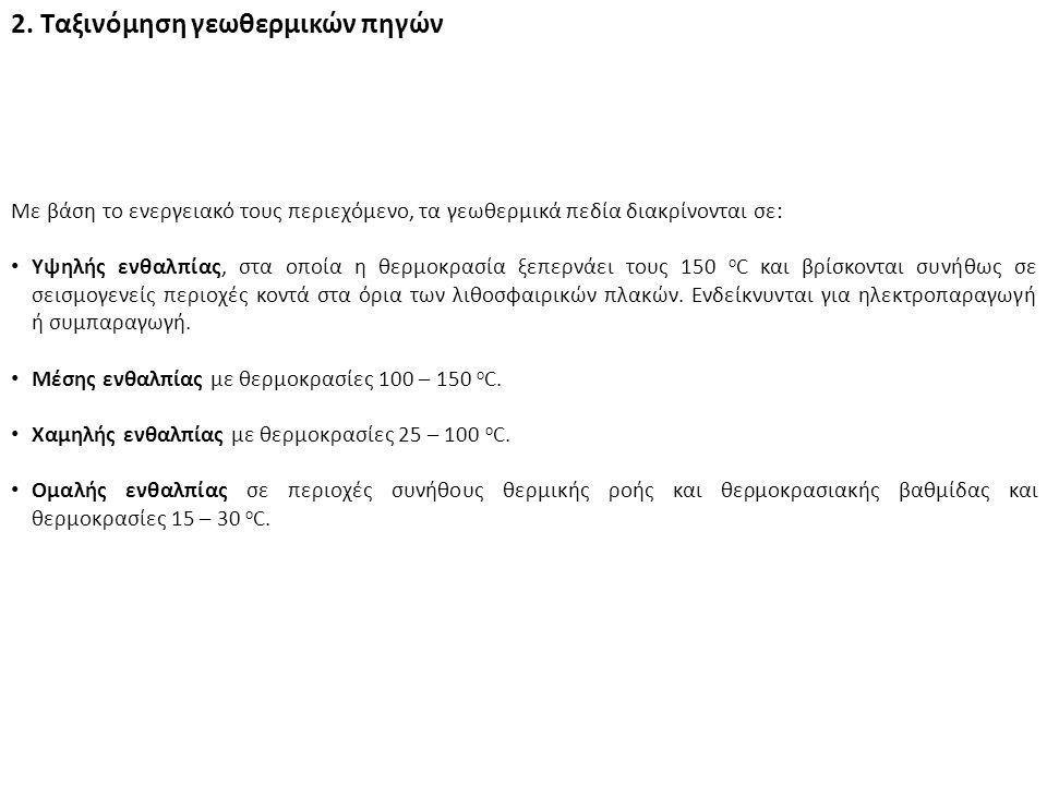 2. Ταξινόμηση γεωθερμικών πηγών