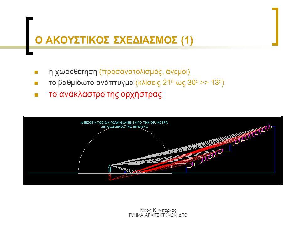 Ο ΑΚΟΥΣΤΙΚΟΣ ΣΧΕΔΙΑΣΜΟΣ (1)