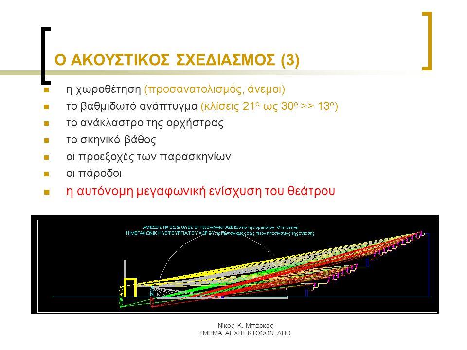 Ο ΑΚΟΥΣΤΙΚΟΣ ΣΧΕΔΙΑΣΜΟΣ (3)