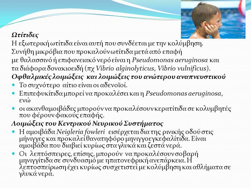 Ωτίτιδες Η εξωτερική ωτίτιδα είναι αυτή που συνδέεται με την κολύμβηση. Συνήθη μικρόβια που προκαλούν ωτίτιδα μετά από επαφή.