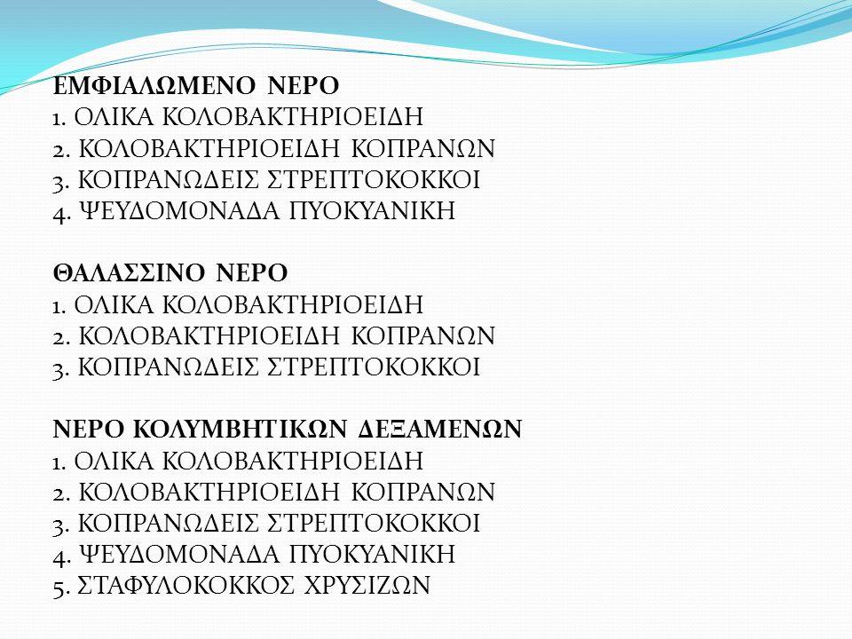 ΕΜΦΙΑΛΩΜΕΝΟ ΝΕΡΟ 1. ΟΛΙΚΑ ΚΟΛΟΒΑΚΤΗΡΙΟΕΙΔΗ 2