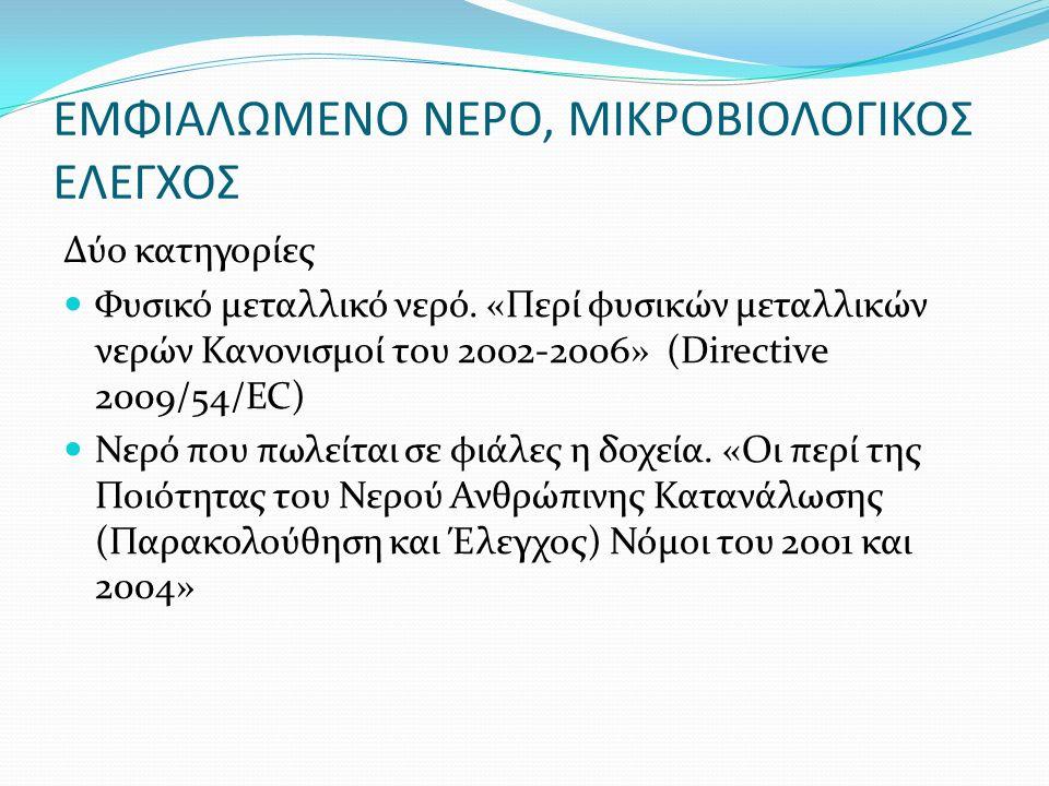 ΕΜΦΙΑΛΩΜΕΝΟ ΝΕΡΟ, ΜΙΚΡΟΒΙΟΛΟΓΙΚΟΣ ΕΛΕΓΧΟΣ