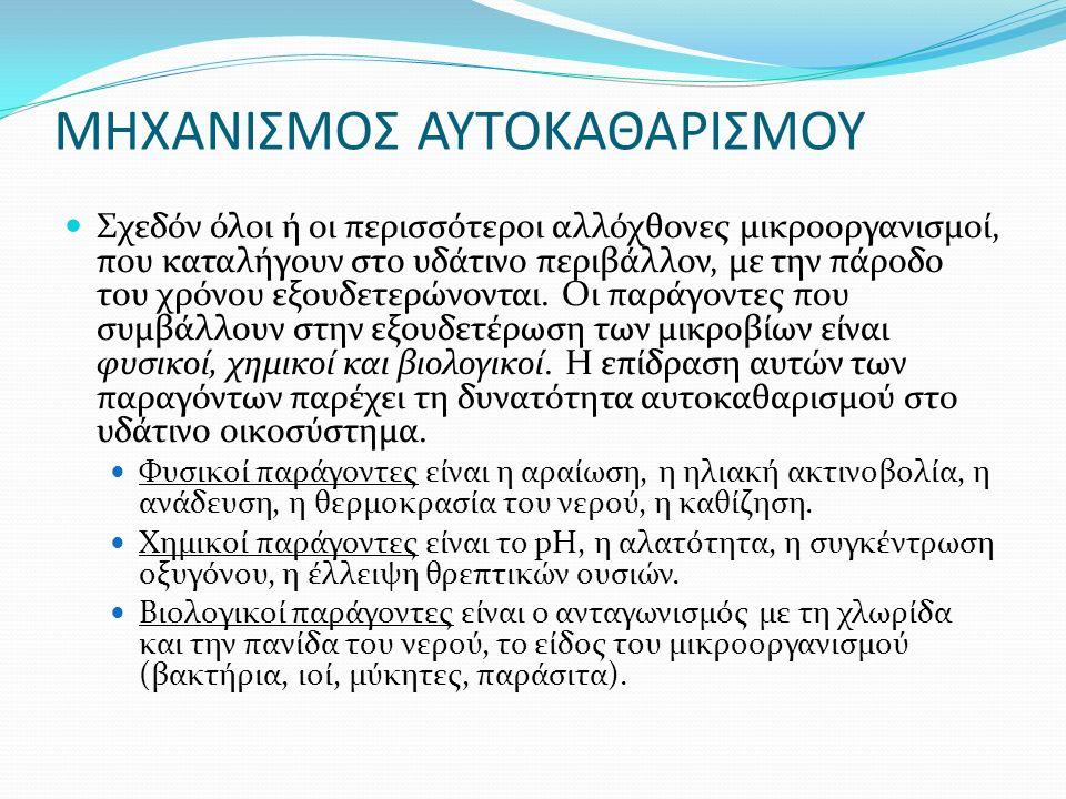 ΜΗΧΑΝΙΣΜΟΣ ΑΥΤΟΚΑΘΑΡΙΣΜΟΥ