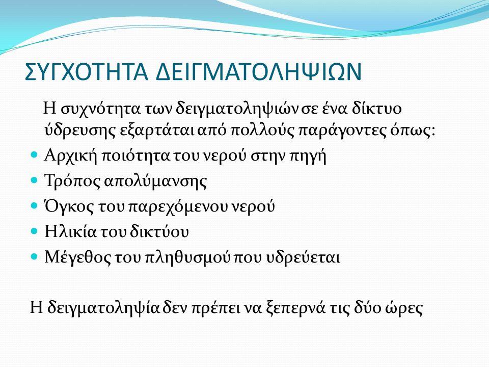 ΣΥΓΧΟΤΗΤΑ ΔΕΙΓΜΑΤΟΛΗΨΙΩΝ