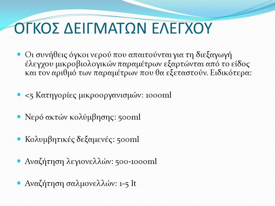 ΟΓΚΟΣ ΔΕΙΓΜΑΤΩΝ ΕΛΕΓΧΟΥ