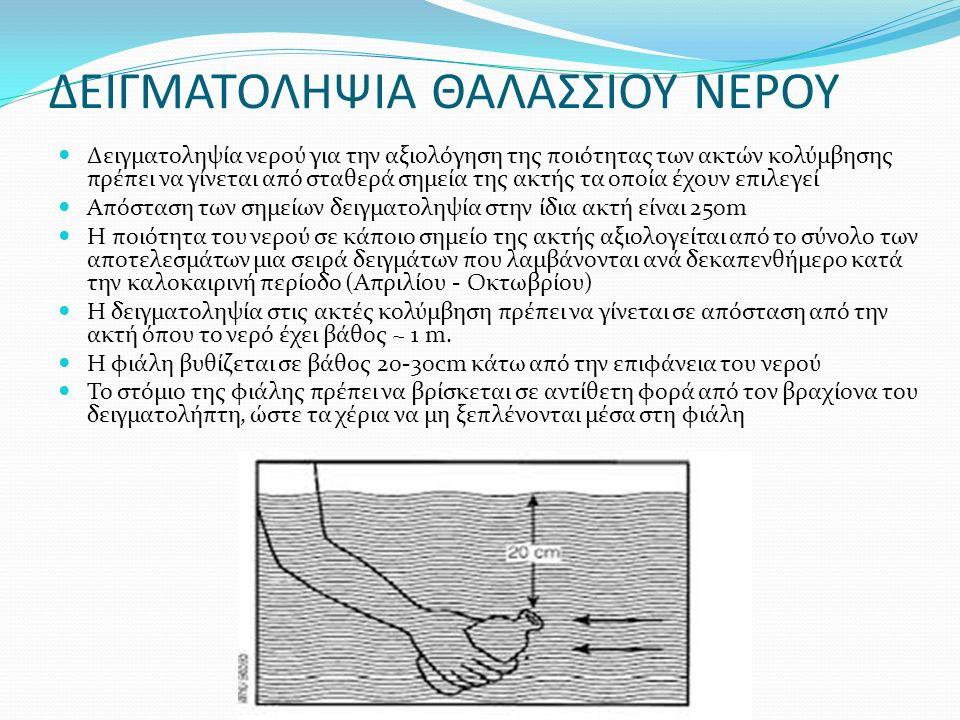 ΔΕΙΓΜΑΤΟΛΗΨΙΑ ΘΑΛΑΣΣΙΟΥ ΝΕΡΟΥ