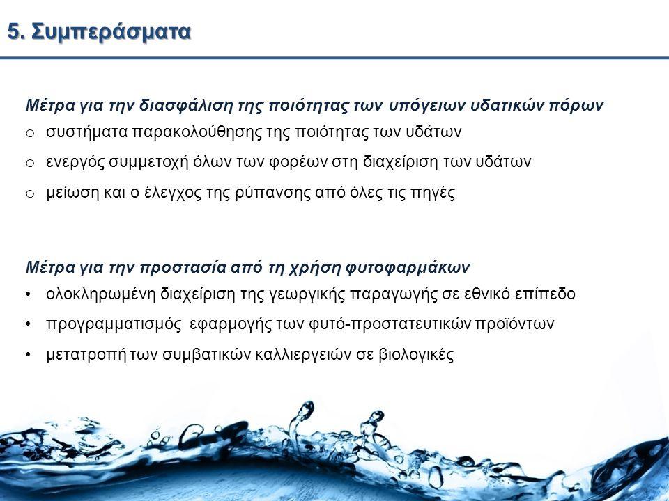 5. Συμπεράσματα Μέτρα για την διασφάλιση της ποιότητας των υπόγειων υδατικών πόρων. συστήματα παρακολούθησης της ποιότητας των υδάτων.