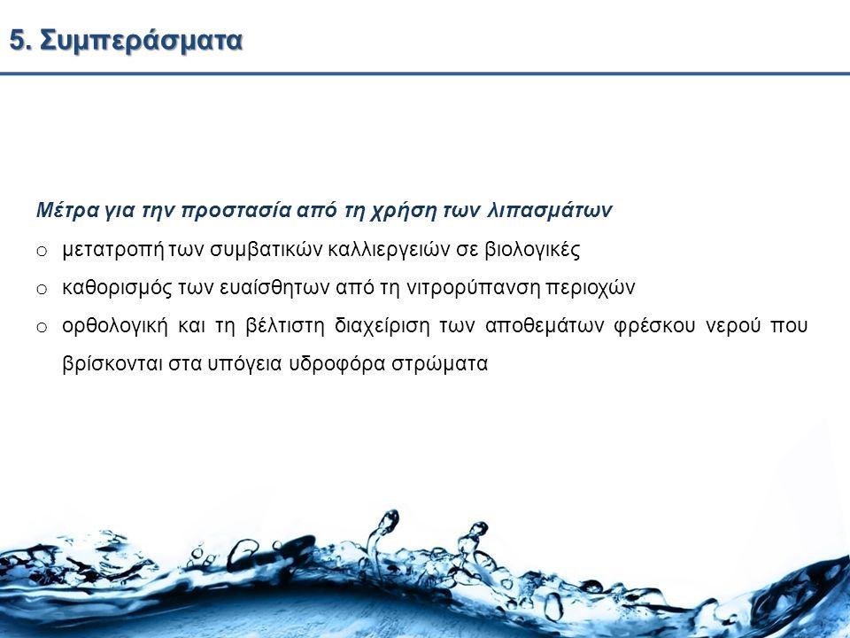 5. Συμπεράσματα Μέτρα για την προστασία από τη χρήση των λιπασμάτων