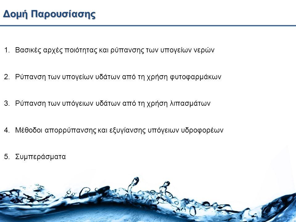 Δομή Παρουσίασης Βασικές αρχές ποιότητας και ρύπανσης των υπογείων νερών. Ρύπανση των υπογείων υδάτων από τη χρήση φυτοφαρμάκων.