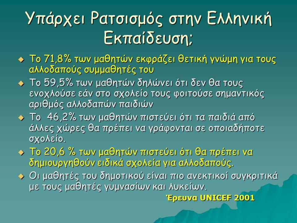 Υπάρχει Ρατσισμός στην Ελληνική Εκπαίδευση;