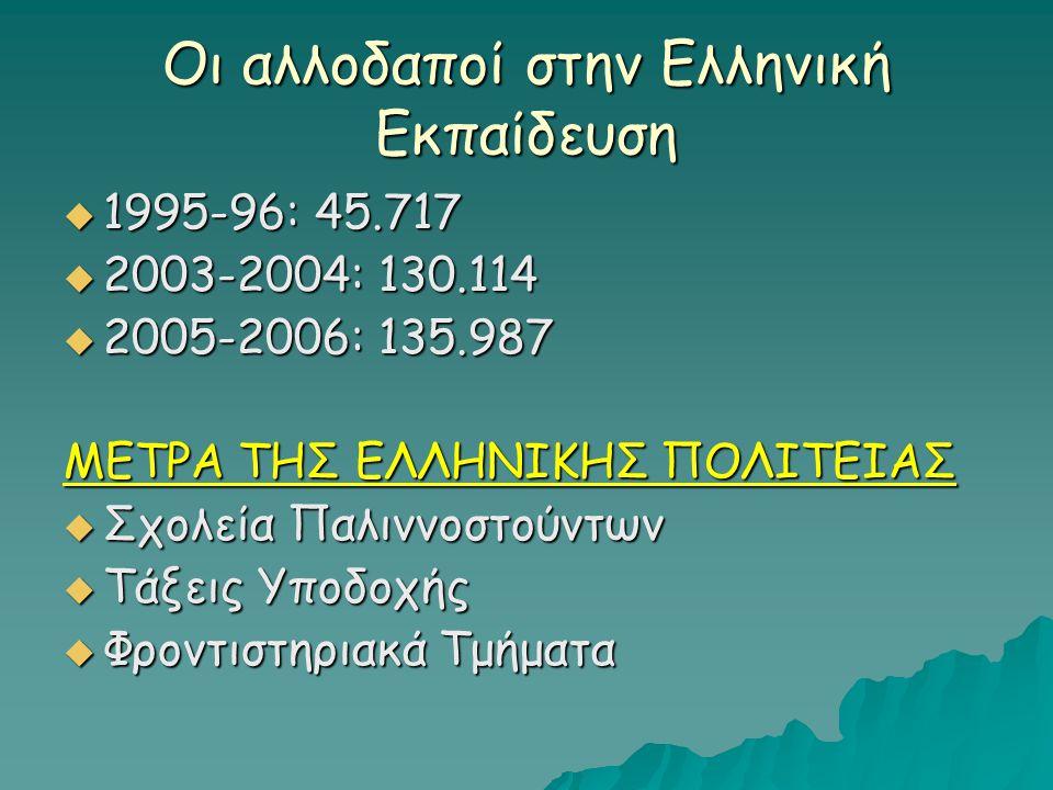 Οι αλλοδαποί στην Ελληνική Εκπαίδευση