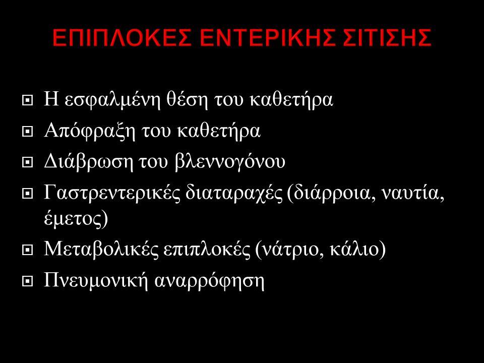 ΕΠΙΠΛΟΚΕΣ ΕΝΤΕΡΙΚΗΣ ΣΙΤΙΣΗΣ