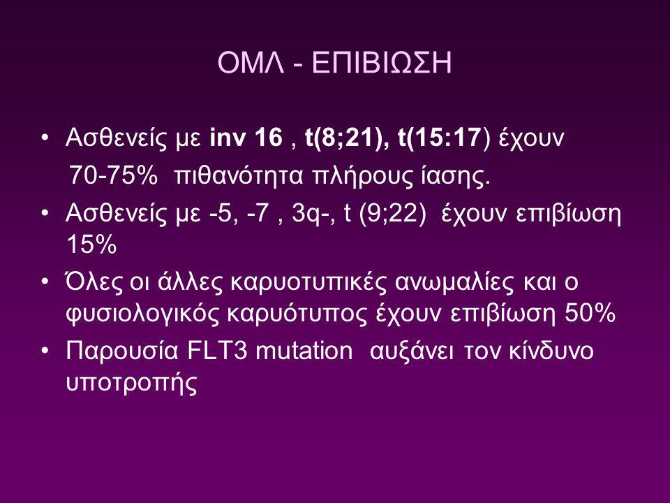 ΟΜΛ - ΕΠΙΒΙΩΣΗ Ασθενείς με inv 16 , t(8;21), t(15:17) έχουν
