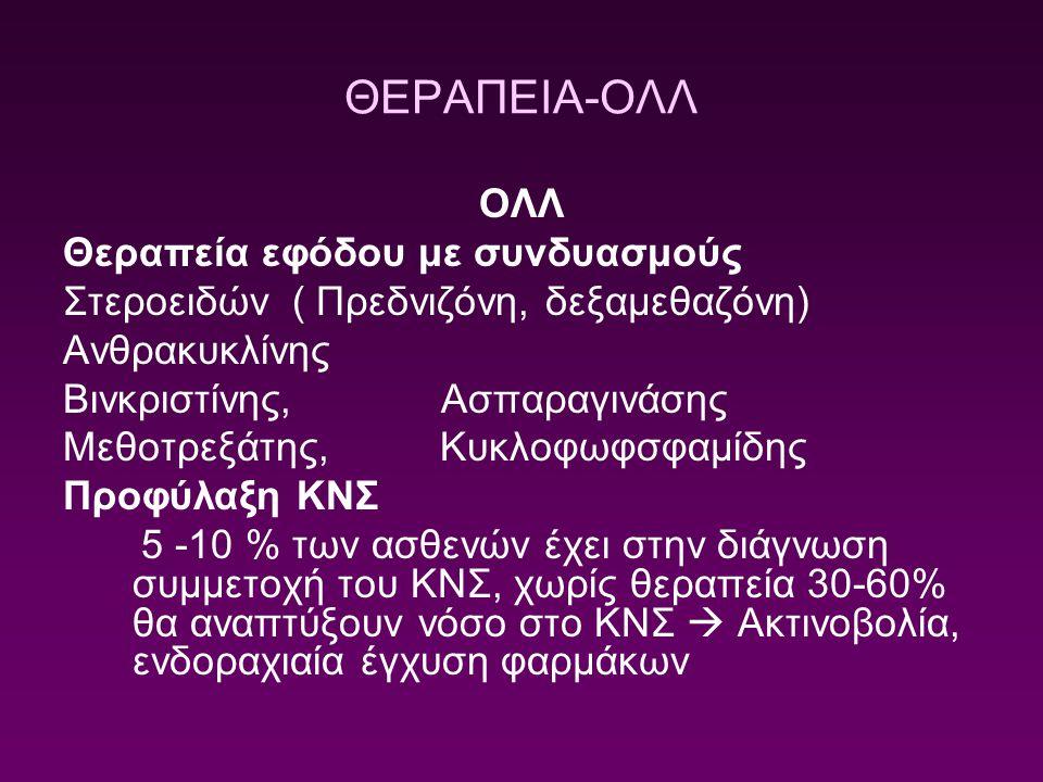 ΘΕΡΑΠΕΙΑ-ΟΛΛ ΟΛΛ Θεραπεία εφόδου με συνδυασμούς