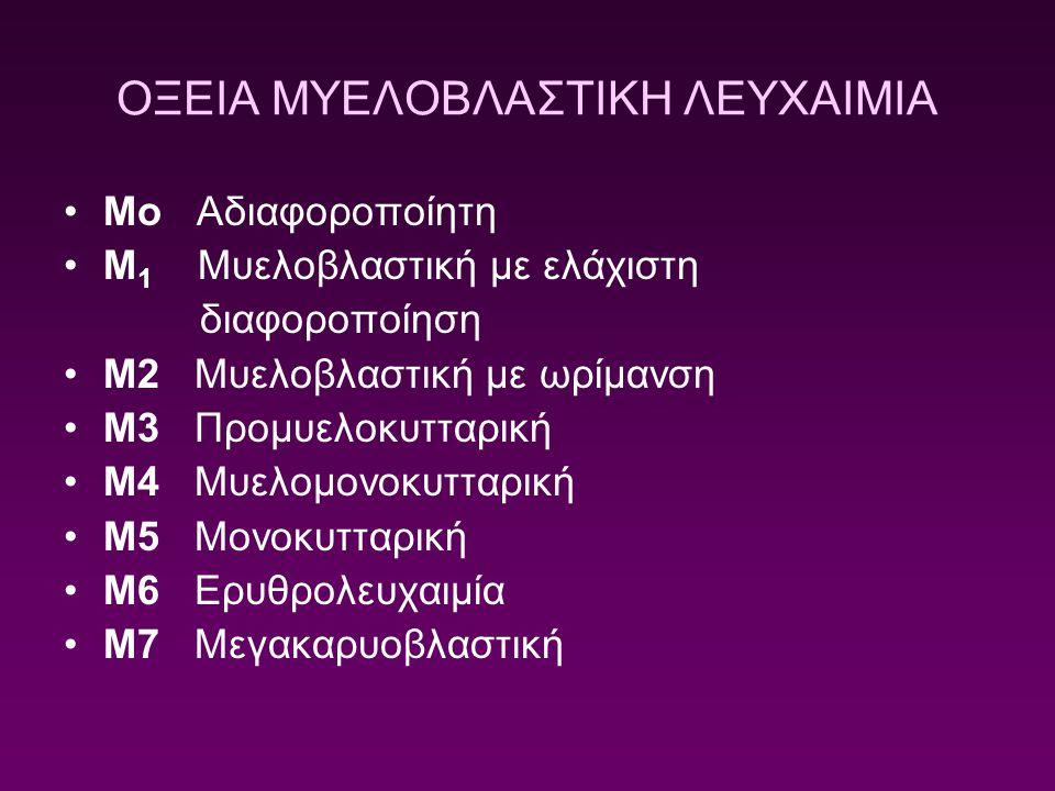 ΟΞΕΙΑ ΜΥΕΛΟΒΛΑΣΤΙΚΗ ΛΕΥΧΑΙΜΙΑ