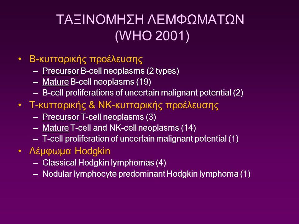 ΤΑΞΙΝΟΜΗΣΗ ΛΕΜΦΩΜΑΤΩΝ (WHO 2001)