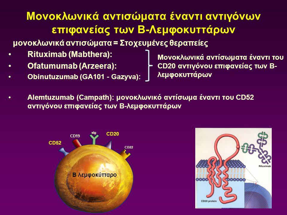 Μονοκλωνικά αντισώματα έναντι αντιγόνων επιφανείας των Β-Λεμφοκυττάρων