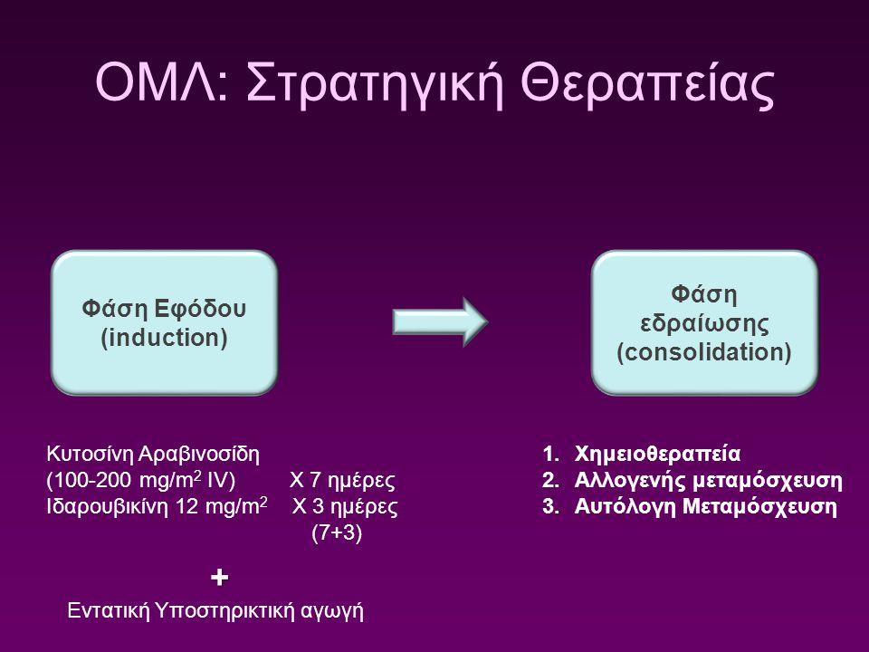 ΟΜΛ: Στρατηγική Θεραπείας